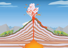 Vector image cross section volcano. Vector image of a cross section volcano Stock Images
