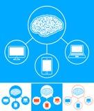 Vector a imagem dos dispositivos conectados ao cérebro central ilustração stock