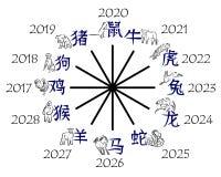 Vector a imagem dos doze sinais do zodíaco chinês: rato, boi, tigre, coelho, dragão, serpente, cavalo, carneiro, macaco, galo, cã Imagem de Stock Royalty Free
