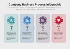 Vector infographic для шаблона бизнес-процесса компании с красочными коробками шага Стоковая Фотография RF