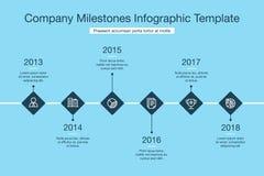 Vector infographic для шаблона временной последовательности по основных этапов работ компании с темным косоугольником Стоковое Изображение