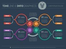 Vector infographic процесса образования на темной предпосылке Веб Стоковое Фото