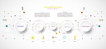 Vector infographic шаблон технологии срока с шагом 5 стоковое фото rf