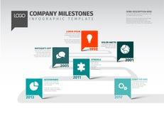 Vector Infographic Company het Malplaatje van de Mijlpalenchronologie Royalty-vrije Stock Afbeelding