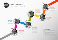 Vector Infographic Company het Malplaatje van de Mijlpalenchronologie stock illustratie