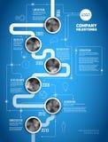 Vector Infographic Company het Malplaatje van de Mijlpalenchronologie Stock Fotografie