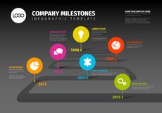 Vector Infographic Company Milestones Timeline Template Royalty Free Stock Image