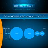 Vector Infographic - Comparison of Planet Sizes Stock Photo