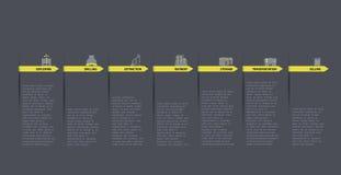 Vector infographic de la industria del petróleo y gas Fotografía de archivo libre de regalías
