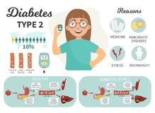Vector infographic diabetes stock illustration