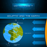 Vector Infographic - Ecliptic and the Earth Royalty Free Stock Photos
