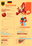 Germany Infographic Stock Photography