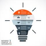 Vector infographic gloeilamp Malplaatje voor cirkeldiagram, grafiek, presentatie en ronde grafiek Opstarten van bedrijvenidee Stock Afbeeldingen