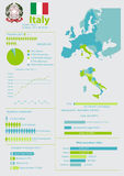 Italy infographic Stock Photo
