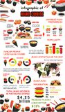 Vector infographic for Japanese Asian cuisine food. Japanese cuisine or Asian food infographics template. Vector graphs for sushi consumption, diagram on ramen Stock Photo
