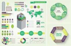 Vector infographic reeks van eco Stock Afbeelding