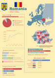 Romania Infographic Royalty Free Stock Photos