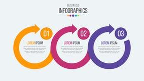 Vector infographic Schablone der Zeitachse mit 3 Schritten mit Kreispfeil Stockbild