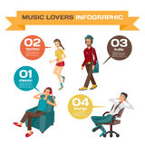 Vector Infographic set flat design what music listen Stock Photography