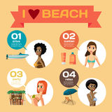 Vector Infographic set flat design about women on the beach Royalty Free Stock Photography