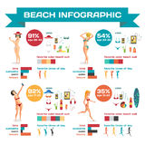 Vector Infographic set flat design about women on the beach Royalty Free Stock Photos