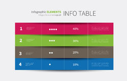 Vector infographic table. Simple and clean tabular graphic for business background Royalty Free Stock Image