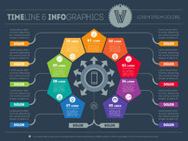 Vector infographic of technology or education process with 9 par Royalty Free Stock Photo