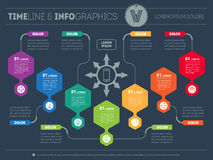 Vector infographic of technology or education process with 7 par Stock Images