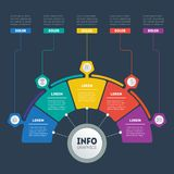 Vector infographic of technology or education process with 5 ste. Ps. Business presentation concept with 5 options. Web Template of a circle info chart, diagram Stock Images