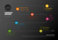 Simple timeline with some facts and icons Royalty Free Stock Photography