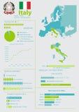 Italien infographic Stockfoto