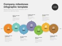 Vector infographic voor de chronologiemalplaatje van bedrijfmijlpalen Royalty-vrije Stock Foto's