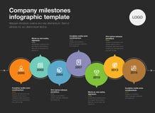 Vector infographic voor de chronologiemalplaatje van bedrijfmijlpalen Royalty-vrije Stock Foto