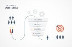 Vector infographics с этапами воронки, аудитории, клиентов, цели и выгоды продаж Концепция продаж руководства и интернета с funn Стоковое фото RF
