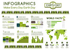 Vector infographics on environment nature ecology Stock Photo