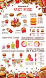 Vector infographics for fast food meals sketch. Fast food infographic sketch template of fastfood meal statistics, consumption and fat charts or diagrams. Vector Royalty Free Stock Images