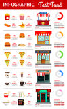 Vector infographics on fast food meals or snacks Royalty Free Stock Image