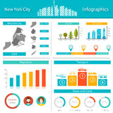Vector infographics New York City. Infographics New York City - stock . Map, population, transportation, charts and diagrams on a white background for your Stock Image