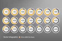Vector infographics. Percent circle charts. Percentage vector infographics. Zero to hundred percent yellow and grey pie charts Royalty Free Stock Images
