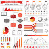 Vector Infographics Set 3. A Template set for infographics with: Bar charts, Graphs, Pie Charts, Detailed World Map, Pointer Icons, Story Line Templates Royalty Free Stock Photo