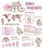 Vector infographics sketch for bakery desserts Stock Image