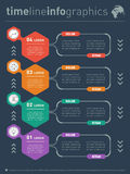 Vector infographics of technology or education process. Web Temp Royalty Free Stock Photography