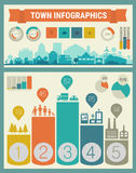 Vector infographics. Town and village Royalty Free Stock Images
