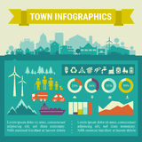 Vector infographics. Town and village Royalty Free Stock Photography