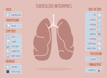 Vector Infographics for Tuberculosis Stock Photo