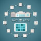 Vector intelligentes Hauskonzept lizenzfreie abbildung