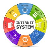 Vector Internet System Stock Images
