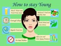 Vector l'illustrazione con consiglio come restare i giovani e un fronte di una ragazza e delle icone Fotografia Stock