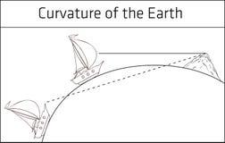 Vector l'illustrazione di una curvatura della terra illustrazione vettoriale