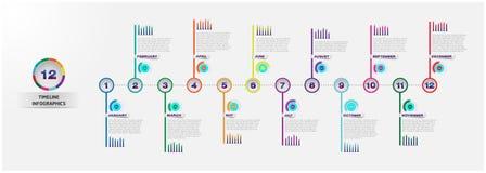 Vector la cronología del negocio de la plantilla del año para la presentación Imagenes de archivo